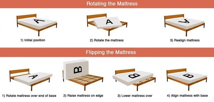 How-to-make-RV-sofa-most-comfortable
